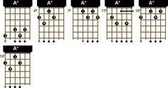 Aprenda a tocar violão, piano, bateria, baixo, a falar inglês e se divirta.: TABELA DE ACORDES ( Major chords) . Tabla de acordes para guitarra . 音樂大和弦 . PARTE 1