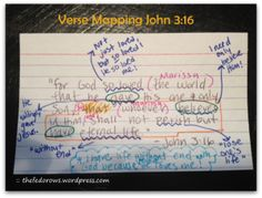 Verse Mapping John 3.16