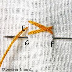basket stitch: fig 3