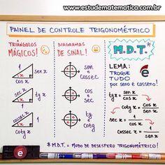 Painel Trigonometria
