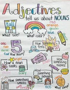 A must for teaching grammar! Adjectives- tell us about nouns! Colors, size, look and so on! 30 Attention-Grabbing Anchor Charts For Teaching Grammar Adjective Anchor Chart, Ela Anchor Charts, Reading Anchor Charts, Anchor Charts First Grade, Kindergarten Anchor Charts, Kindergarten Writing, Noun Chart, Spanish Anchor Charts, Grammar Chart