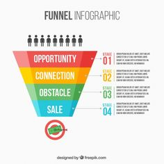 Flat funnel infographic with four levels Free Vector