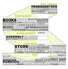Rem Koolhaas' Seattle Library diagram