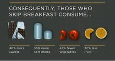 Why breakfast is considered the most important meal of the day. Click to get quick breakfast recipe ideas.