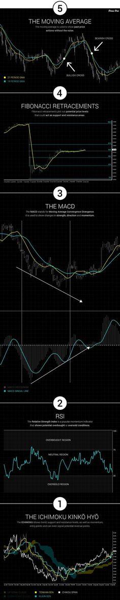 More on trading on interessante-dinge.de