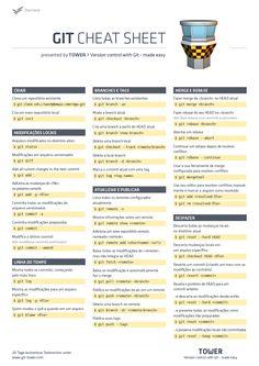 Nossa cheat sheet contém todos os comandos importantes - e um monte de melhores practicas para o seu trabalho diário.