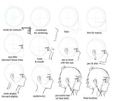 How to Draw a Head in Profile (Anime Styled) by davick.deviantart.com on @deviantART