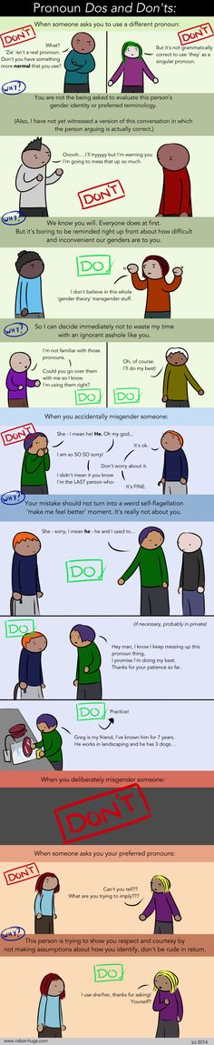 Pronoun Etiquette: what to do (and not to do) when someone asks for different gender pronouns. I wish that asking for a preferred pronoun was a normal part of etiquette. Gender Pronouns, Transgender Ftm, Gay, Lgbt Community, Transgender Community, Genderqueer, Intersectional Feminism, Social Issues, Social Work