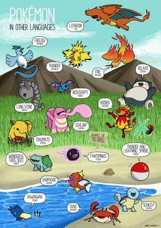 Traduire les sons, les onomatopées et les noms dans les autres langues