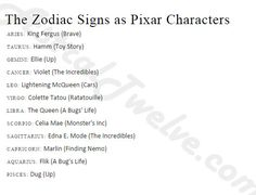 astraltwelve:  The Zodiac Signs as Pixar Characters.