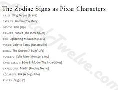 zodiac signs as - Google Search