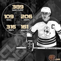 Claude Noel played 389 games in a Hershey Bears uniform from Hershey Bears, Hockey Boards, Games To Play, Nhl, Goals, Baseball Cards, Sports, Hs Sports, Sport