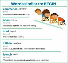 Words similar to: Begin Advanced English Vocabulary, English Vocabulary Words, Learn English Words, English Lessons, English Writing, English Study, English Grammar, The Words, English Language Learning