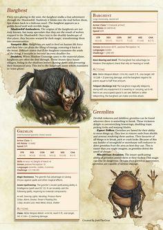 Gremlin / Barghest
