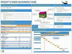 Business case one page template 4 business pinterest resultado de imagen para business case template flashek Gallery