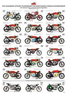 Honda racing. The legendary attempt to dominate the road racing world championship.