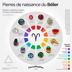 Pierres de naissance du Bélier | #PierreChakra #PierreProtectrice #PierreZodiaque #PierreNaissance #PierreSigneAstrologique