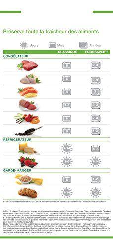 FoodSaver – FSFSMA0050-050 – Boîte alimentaire spéciale marinade pour appareil de mise sous vide: Quick marinator Capacité : 2,1L Fabriqué…