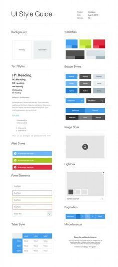 style guide template Pin by Shanice Brand on styleguide elements