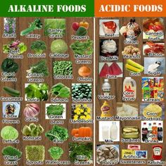 Alkaline food chart: cancers and other diseases feed off of the nutrients in acidic food, but nutrients in the Alkaline food help fight the disease and don't enable it to grow.