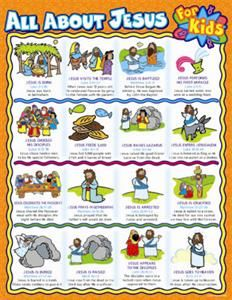 All about Jesus for Kids Chart, Mardel