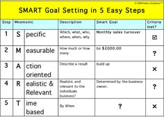 Goal List Template  Free Setting Smart Goals Form For