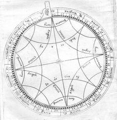 Manenti.Deliberationi astronomiche perpetue.1643.volvelle 1