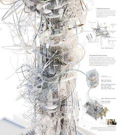 Synth[e]tech[e]cology by Chang-Yeob LeeRoyal College of Art graduate Chang-Yeob Lee has developed a concept to transform the BT Tower in London into a pollution-harvesting high rise Architecture Drawings, Architecture Portfolio, Concept Architecture, Futuristic Architecture, Architecture Design, Amazing Architecture, Vertical City, Presentation Layout, Parametric Design