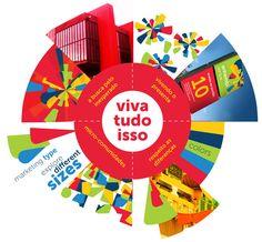 Trabalhar - Secretaria da Cultura de São Paulo
