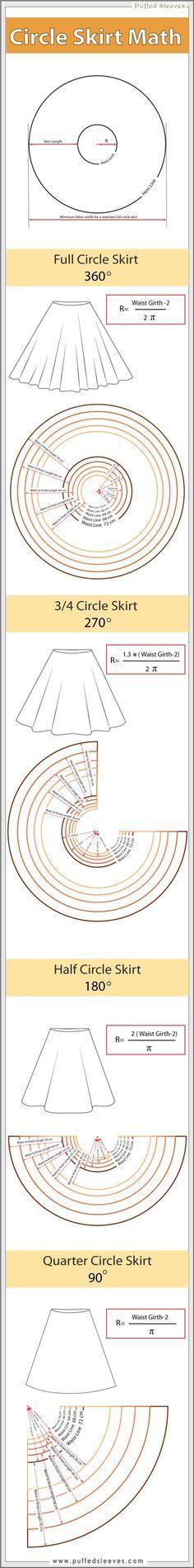 Circle skirt pattern