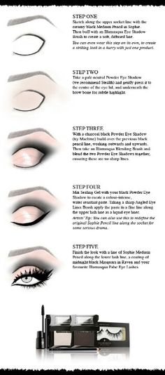 Written tutorial for a smokey eye! Going to try this!