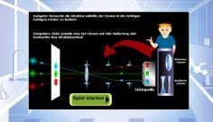 Eine kleine Auswahl physikalischer Simulationen. Lichtbrechung, Elektromagnet, Reflexion am Spiegel...
