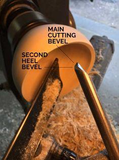 Heel Bevel Gouge Tip Detail