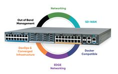 Nodegrid Services Router™ The ONLY x86, Open Framework, Modular Services Router