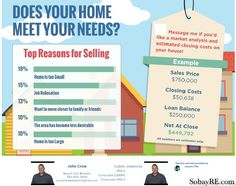 Top Reasons for Sell...