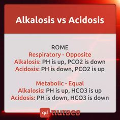 Alkalosis Vs Acidosis- this mnemonic helped me through nursing school and the NCLEX and I honestly forgot about ROME. Nursing Study Tips, Nursing Board, Nursing Career, Acidosis And Alkalosis, Respiratory Alkalosis, Metabolic Acidosis, Respiratory Therapy, Nursing Information, Rn School