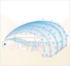 PRODUCTS : Plasmacluster Air Purifier | Sharp Plasmacluster Global Website