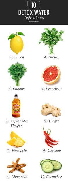 10 Must-Try Detox Water Ingredients