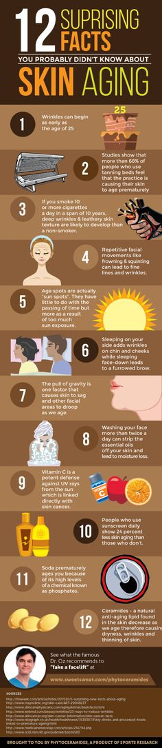 12 Surprising Facts You Probably Didn't Know About Skin Aging Infographic
