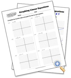 Anchor Mat: Note Taking for Graphing Linear Equations