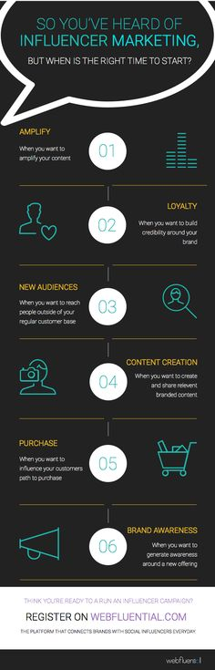 When Should You Start Influencer Marketing? [INFOGRAPHIC] | Social Media Today