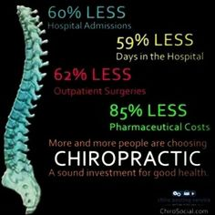Call and set up an appointment with your local Chiropractor today.