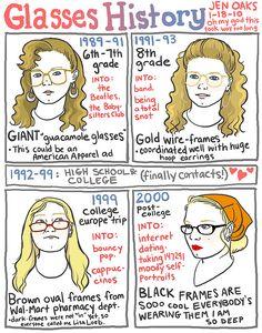 glasses history