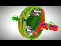 Continuously Hydraulic variable transmission - YouTube