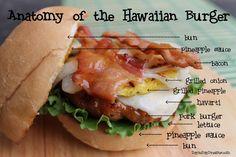 Hawaiian Burger   DaytoDayDreams.com