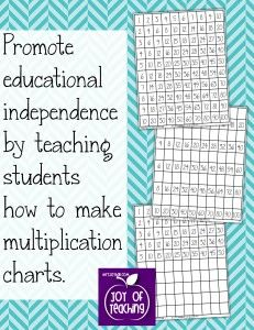 teaching kids how to make their own multiplication chart helps ...