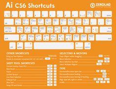 Adobe Illustrator CS6 Shortcut CheatSheet.
