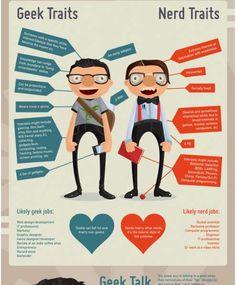 Social Stereotype Battles : Geek vs Nerd
