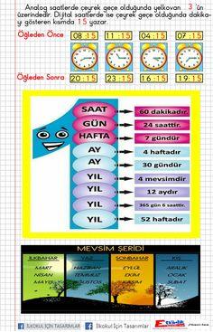 Etkinlikburada Activities For Kids, Periodic Table, Map, Periodic Table Chart, Children Activities, Periotic Table, Location Map, Kid Activities, Maps