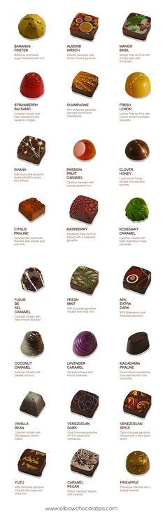 Christopher Elbow Chocolates-Haley likes Passionfruit Caramel, Venezuelan Dar Chocolate and Strawberry Balsalmic. I like Clover Honey too.